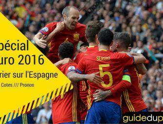 Euro 2016 : Les Meilleures Cotes pour Parier sur l'Espagne