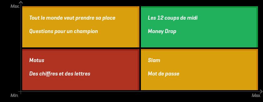 infographie-jeuxTV