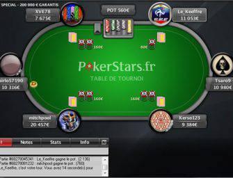 Qui a le meilleur tournoi de poker ?