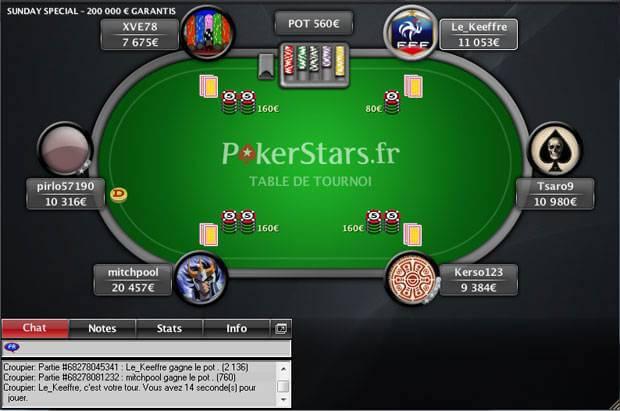 Tounoi de poker en ligne