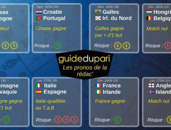 Pronostics Huitièmes de Finale de l'Euro 2016 : les pronos de la rédac'