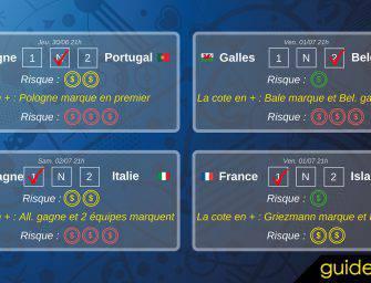 Pronostics Quarts de Finale Euro 2016 : Les pronos de la rédac'