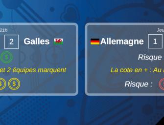Pronostics Demi-Finales Euro 2016 : Les pronos de la rédac'
