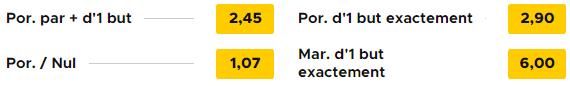 Parier sur Portugal-Maroc