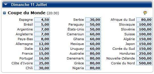 Betclic-cotes-pari-vainqueur-coupe-du-monde-20101