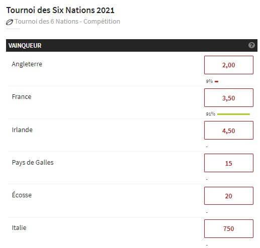 cotes tournoi des 6 nations